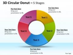 Strategic Management 3d Circular Donut 5 Stages Sales Diagram