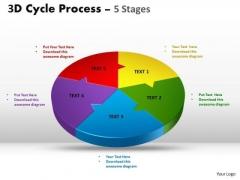 Strategic Management 3d Cycle Diagram Process Flow Chart 5 Stages Marketing Diagram