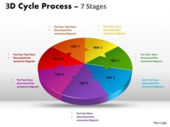 Strategic Management 3d Cycle Process Diagram Flow Chart 7 Stages Consulting Diagram