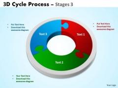 Strategic Management 3d Cycle Process Flowchart Diagram Style Sales Diagram
