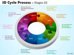 Strategic Management 3d Cycle Process Flowchart Stages 10 Style Consulting Diagram