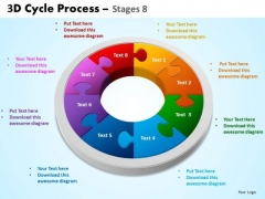 Strategic Management 3d Cycle Process Flowchart Stages 8 Style Sales Diagram