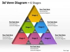 Strategic Management 3d Venn Tringle Diagram 6 Stages Marketing Diagram
