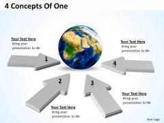 Strategic Management 4 Concepts Of One Business Framework Model Business Diagram