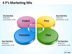 Strategic Management 4 Ps Marketing Flower Petal Diagram Consulting Diagram