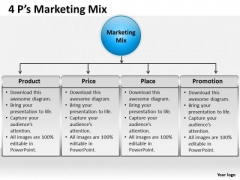 Strategic Management 4 Ps Marketing Mix 3 Sales Diagram
