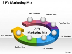 Strategic Management 7 Ps Marketing Mix Business Cycle Diagram