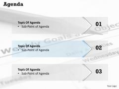 Strategic Management Agenda Mba Models And Frameworks