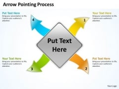 Strategic Management Arrow Pointing Process Marketing Diagram