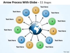 Strategic Management Arrow Process With Globe 11 Stages Marketing Diagram