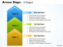 Strategic Management Arrow Steps 3 Stages Marketing Diagram