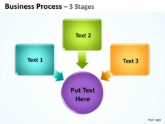 Strategic Management Business Process 3 Stages 3 Sales Diagram