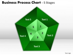 Strategic Management Business Process Chart 5 Stages Consulting Diagram