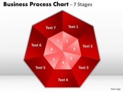 Strategic Management Business Process Chart 7 Stages Sales Diagram