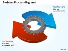 Strategic Management Business Process Diagram Sales Diagram