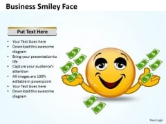Strategic Management Business Smiley Face Consulting Diagram
