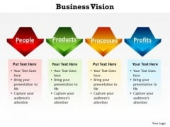 Strategic Management Business Vision Consulting Diagram