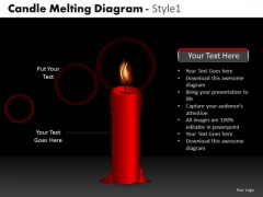 Strategic Management Candle Melting Diagram Style 1 Consulting Diagram