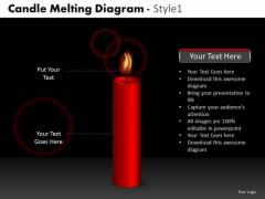 Strategic Management Candle Melting Diagram Style 1 Sales Diagram