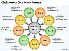 Strategic Management Circle Arrow One Many Process Business Diagram