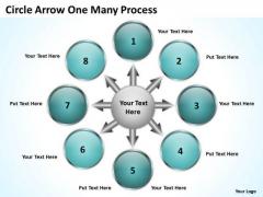 Strategic Management Circle Arrow One Many Process Strategy Diagram