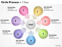 Strategic Management Circle Process 7 Step Consulting Diagram