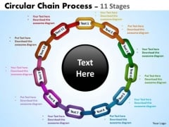 Strategic Management Circular Chain Flowchart Stages Business Cycle Diagram