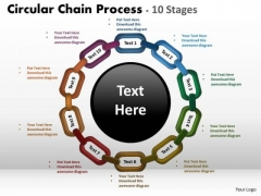 Strategic Management Circular Diagrams Chain Process Business Cycle Diagram
