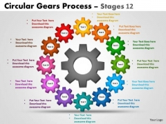 Strategic Management Circular Gears Stages Business Cycle Diagram