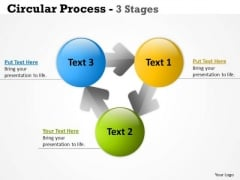 Strategic Management Circular Process 3 Stages Business Diagram