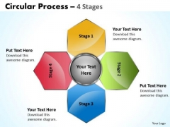 Strategic Management Circular Process 4 Stages Business Diagram