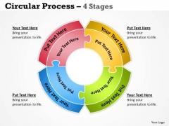 Strategic Management Circular Process 4 Templates Stages Sales Diagram