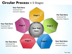 Strategic Management Circular Process 5 Stages Business Diagram