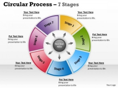 Strategic Management Circular Process 7 Stages Business Cycle Diagram