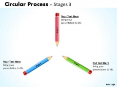 Strategic Management Circular Process Stages 3 Business Diagram