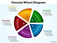 Strategic Management Circular Wheel Diagram 4 Strategy Diagram
