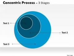 Strategic Management Concentric Process Blue 3 Stages Sales Diagram