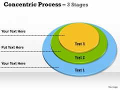 Strategic Management Concentric Process Round 3 Stages Marketing Diagram