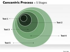 Strategic Management Concentric Process With 5 Stages Business Diagram