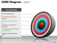Strategic Management Core Diagram For Business Strategy Diagram