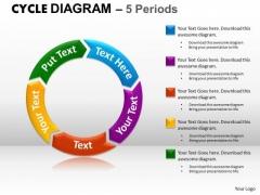 Strategic Management Cycle Diagram Consulting Diagram