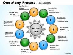 Strategic Management Eleven One Many Process Stages Consulting Diagram