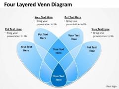 Strategic Management Four Layered Venn Diagram Process Sales Diagram