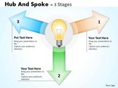 Strategic Management Hub And Spoke 3 Stages Business Diagram