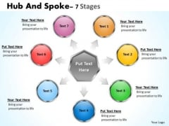 Strategic Management Hub And Spoke 7 Stages Business Cycle Diagram