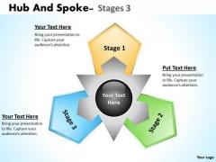 Strategic Management Hub And Spoke Stages 9 Business Diagram