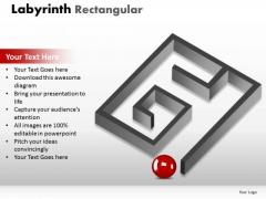 Strategic Management Labyrinth Rectangular Business Cycle Diagram
