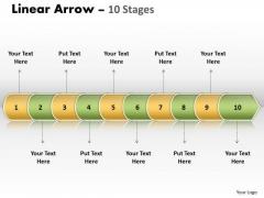 Strategic Management Linear Arrow 10 Stages Business Diagram
