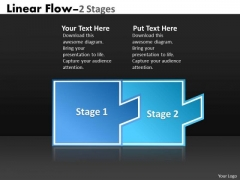 Strategic Management Linear Flow 2 Stages 4