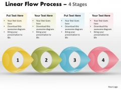 Strategic Management Linear Flow Process 4 Stages Business Cycle Diagram